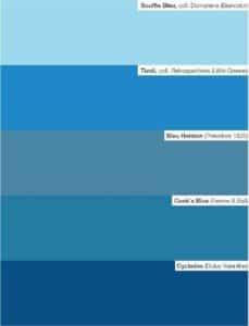 declinaisons couleurs bleu